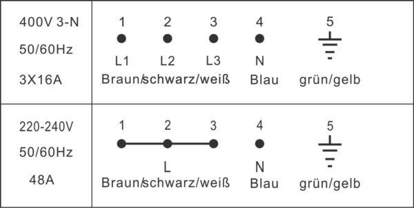 -GlaskeramikkochfeldNC-8608 Stromanleitung